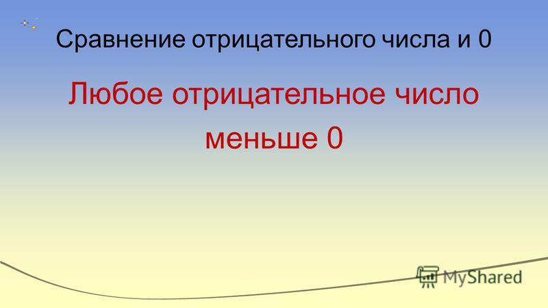 Сравнение отрицательного числа и 0 Любое отрицательное число меньше 0