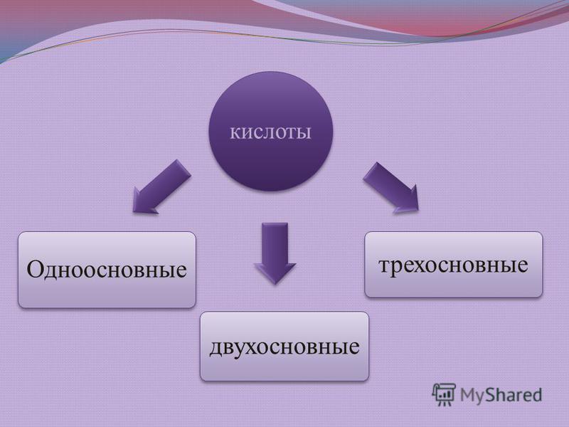 кислоты Одноосновные двухосновные трехосновные