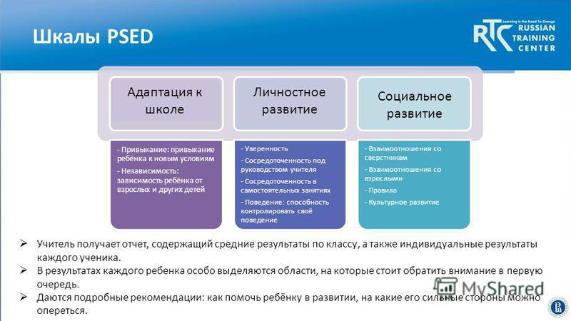 Высшая школа экономики, Москва, 2014 Шкалы PSED Учитель получает отчет, содержащий средние результаты по классу, а также индивидуальные результаты каждого ученика. В результатах каждого ребенка особо выделяются области, на которые стоит обратить вним