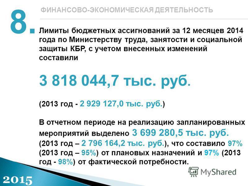 Лимиты бюджетных ассигнований за 12 месяцев 2014 года по Министерству труда, занятости и социальной защиты КБР, с учетом внесенных изменений составили 3 818 044,7 тыс. руб. (2013 год - 2 929 127,0 тыс. руб. ) В отчетном периоде на реализацию запланир