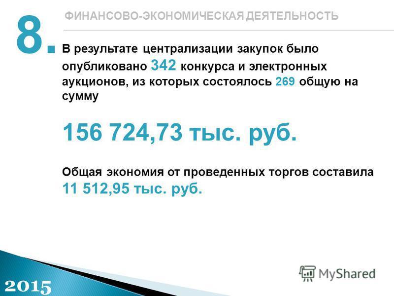 В результате централизации закупок было опубликовано 342 конкурса и электронных аукционов, из которых состоялось 269 общую на сумму 156 724,73 тыс. руб. Общая экономия от проведенных торгов составила 11 512,95 тыс. руб. 8.8. ФИНАНСОВО-ЭКОНОМИЧЕСКАЯ Д