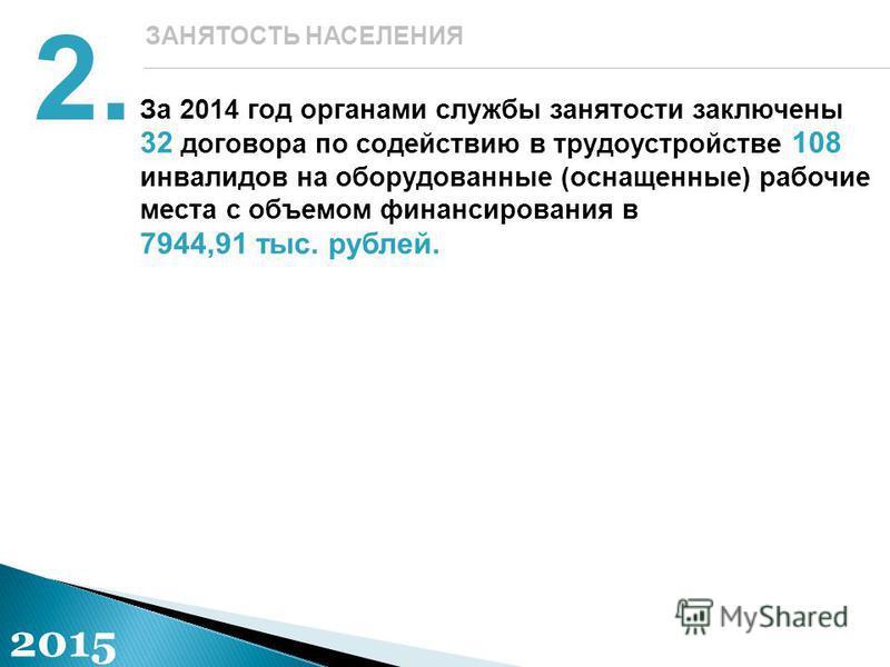 За 2014 год органами службы занятости заключены 32 договора по содействию в трудоустройстве 108 инвалидов на оборудованные (оснащенные) рабочие места с объемом финансирования в 7944,91 тыс. рублей. 2. ЗАНЯТОСТЬ НАСЕЛЕНИЯ 2015
