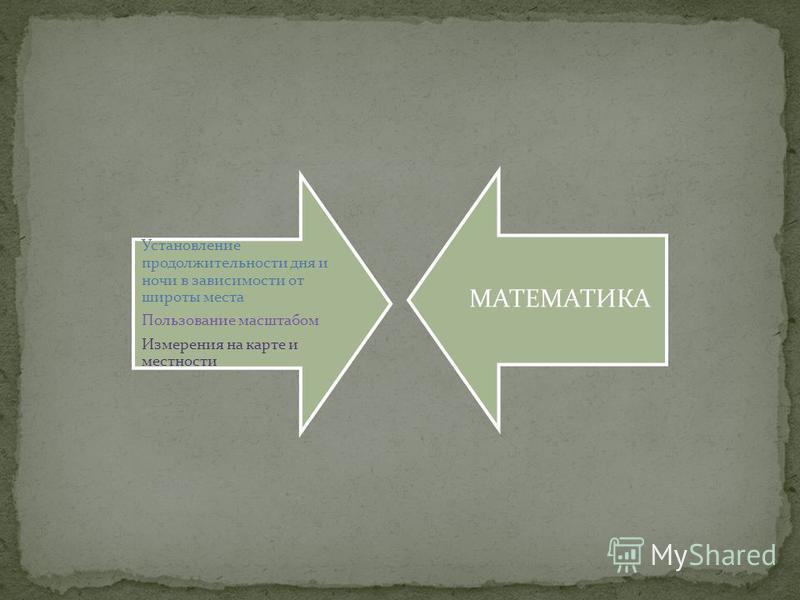 Установление продолжительности дня и ночи в зависимости от широты места Пользование масштабом Измерения на карте и местности МАТЕМАТИКА