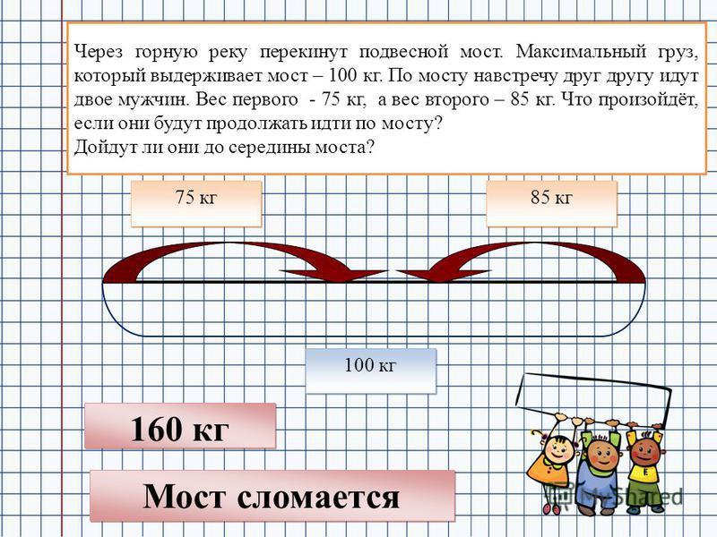 100 кг 75 кг 85 кг 160 кг Мост сломается Через горную реку перекинут подвесной мост. Максимальный груз, который выдерживает мост – 100 кг. По мосту навстречу друг другу идут двое мужчин. Вес первого - 75 кг, а вес второго – 85 кг. Что произойдёт, есл