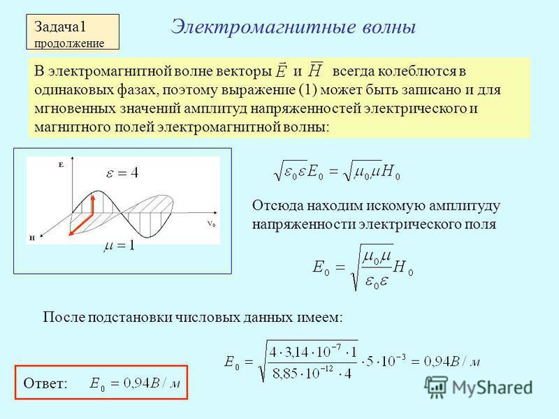 В электромагнитной волне векторы и всегда колеблются в одинаковых фазах, поэтому выражение (1) может быть записано и для мгновенных значений амплитуд напряженностей электрического и магнитного полей электромагнитной волны: Электромагнитные волны Зада