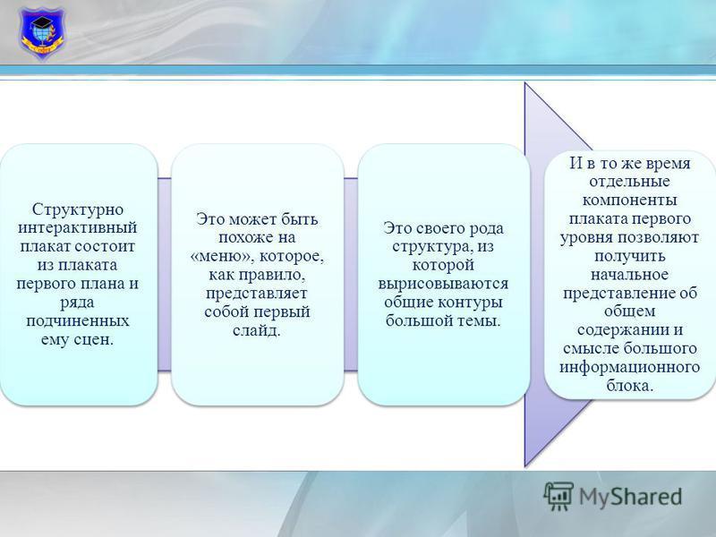 Структурно интерактивный плакат состоит из плаката первого плана и ряда подчиненных ему сцен. Это может быть похоже на «меню», которое, как правило, представляет собой первый слайд. Это своего рода структура, из которой вырисовываются общие контуры б