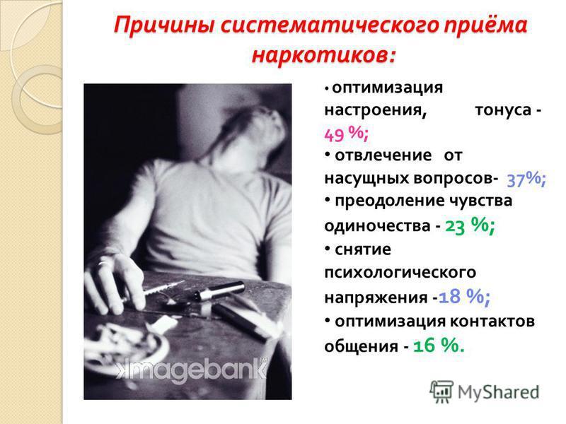 Причины систематического приёма наркотиков : оптимизация настроения, тонуса - 49 %; отвлечение от насущных вопросов - 37%; преодоление чувства одиночества - 23 %; снятие психологического напряжения - 18 %; оптимизация контактов общения - 16 %.
