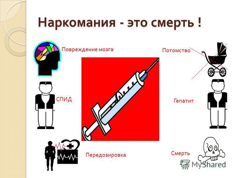 Наркомания - это смерть ! СПИД Гепатит Смерть Потомство Повреждение мозга Передозировка