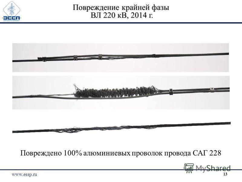 Повреждение крайней фазы ВЛ 220 кВ, 2014 г. Повреждено 100% алюминиевых проволок провода САГ 228 www.essp.ru 13