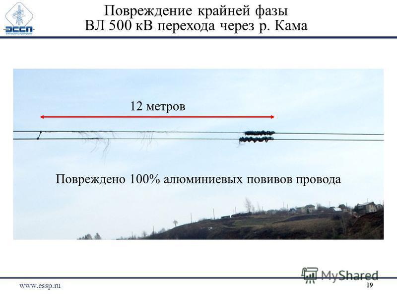 Повреждение крайней фазы ВЛ 500 кВ перехода через р. Кама Повреждено 100% алюминиевых повивов провода 12 метров www.essp.ru 19