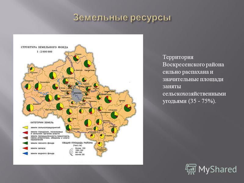 Территория Воскресенского района сильно распахана и значительные площади заняты сельскохозяйственными угодьями (35 - 75%).