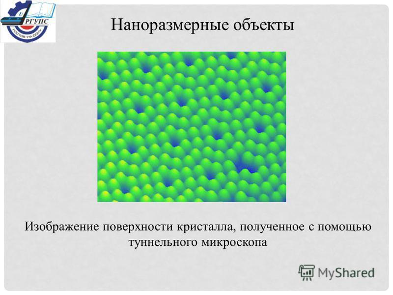 Изображение поверхности кристалла, полученное с помощью туннельного микроскопа Наноразмерные объекты