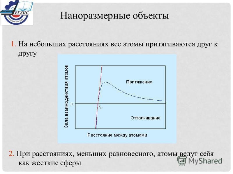 1. На небольших расстояниях все атомы притягиваются друг к другу 2. При расстояниях, меньших равновесного, атомы ведут себя как жесткие сферы