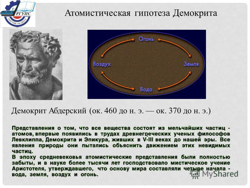 Атомистическая гипотеза Демокрита Демокрит Абдерский (ок. 460 до н. э. ок. 370 до н. э.)