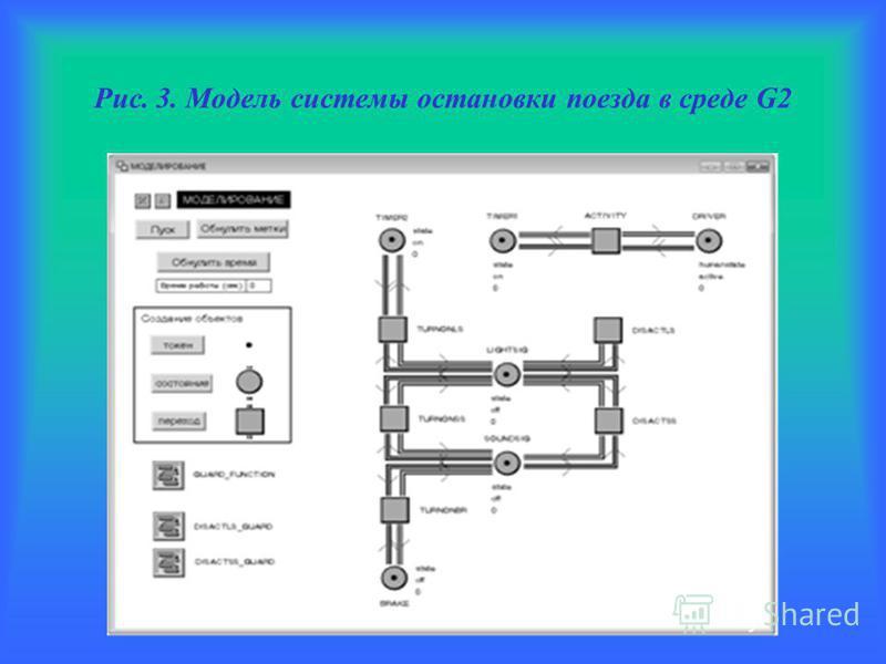 Рис. 3. Модель системы остановки поезда в среде G2