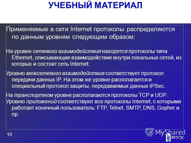 УЧЕБНЫЙ МАТЕРИАЛ 15 Применяемые в сети Internet протоколы распределяются по данным уровням следующим образом: На уровне сетевого взаимодействия находятся протоколы типа Ethernet, описывающие взаимодействие внутри локальных сетей, из которых и состоит