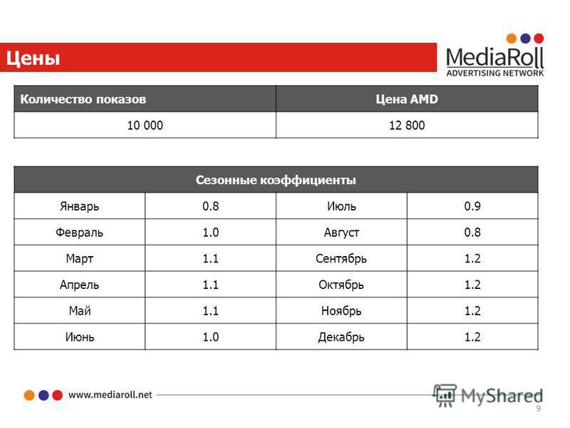 9 Цены Количество показов Цена AMD 10 00012 800 Сезонные коэффициенты Январь 0.8Июль 0.9 Февраль 1.0Август 0.8 Март 1.1Сентябрь 1.2 Апрель 1.1Октябрь 1.2 Май 1.1Ноябрь 1.2 Июнь 1.0Декабрь 1.2