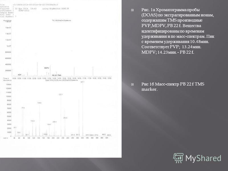 Рис. 1 а Хроматограмма пробы (DOAS) по экстрагированным ионам, содержащим TMS производные PVP,MDPV, PB 22 f. Вещества идентифицированы по временам удерживания и по масс - спектрам. Пик с временем удерживания 10.48 мин. Соответствует PVP; 13.24 мин. M