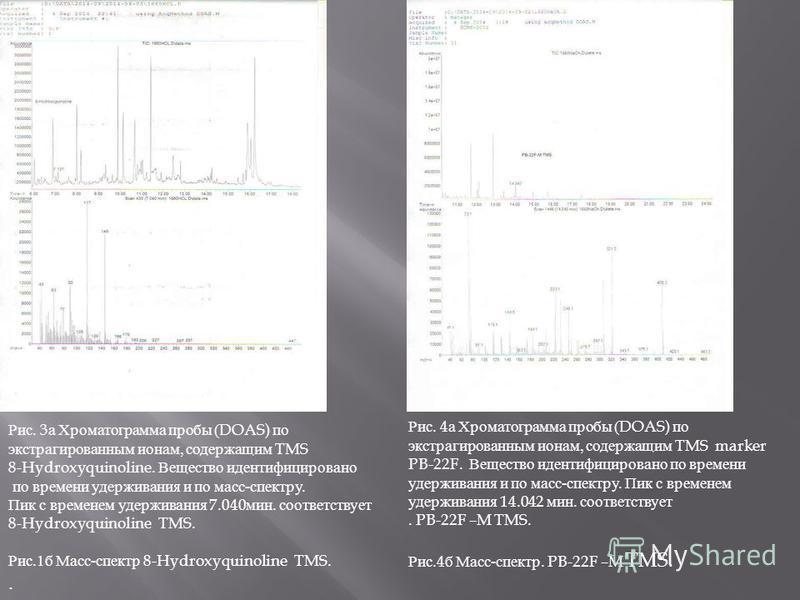 Рис. 3 а Хроматограмма пробы (DOAS) по экстрагированным ионам, содержащим TMS 8-Hydroxyquinoline. Вещество идентифицировано по времени удерживания и по масс - спектру. Пик с временем удерживания 7.040 мин. соответствует 8-Hydroxyquinoline TMS. Рис.1