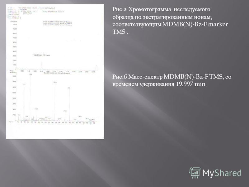 Рис.a Хромотограмма исследуемого образца по экстрагированным ионам, соответствующим MDMB(N)-Bz-F marker ТМ S. Рис. б Масс - спектр MDMB(N)-Bz-F TMS, со временем удерживания 19,997 min
