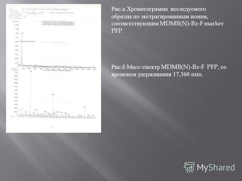 Рис.a Хроматограмма исследуемого образца по экстрагированным ионам, соответствующим MDMB(N)-Bz-F marker PFP. Рис. б Масс - спектр MDMB(N)-Bz-F PFP, со временем удерживания 17,360 min.