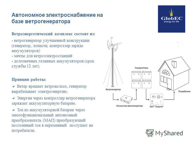 Автономное электроснабжение на базе ветрогенератора Ветроэнергетический комплекс состоит из: - ветрогенератор улучшенной конструкции (генератор, лопасти, контроллер заряда аккумуляторов) - мачты для ветроэлектростанций - долговечных гелиевых аккумуля