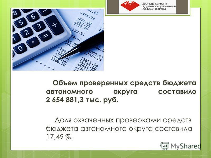Объем проверенных средств бюджета автономного округа составило 2 654 881,3 тыс. руб. Доля охваченных проверками средств бюджета автономного округа составила 17,49 %.