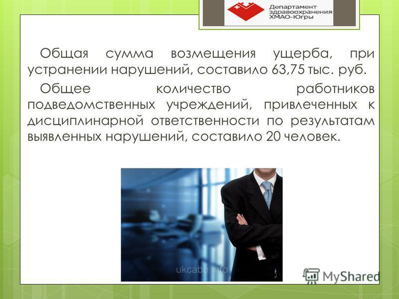 Общая сумма возмещения ущерба, при устранении нарушений, составило 63,75 тыс. руб. Общее количество работников подведомственных учреждений, привлеченных к дисциплинарной ответственности по результатам выявленных нарушений, составило 20 человек.