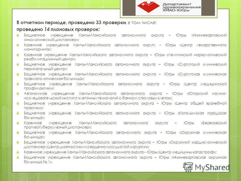 В отчетном периоде, проведено 33 проверки, в том числе: проведено 14 плановых проверок: Бюджетное учреждение Ханты-Мансийского автономного округа – Югры «Нижневартовский онкологический диспансер»; Казенное учреждение Ханты-Мансийского автономного окр