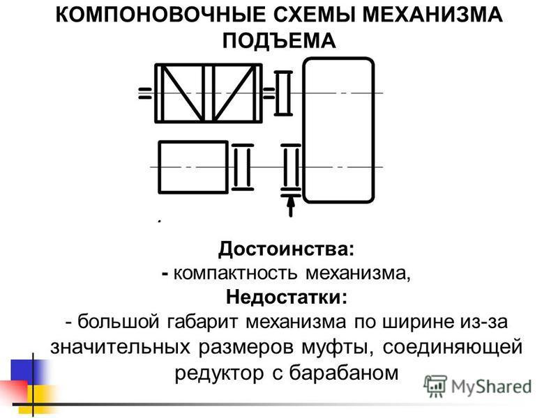 КОМПОНОВОЧНЫЕ СХЕМЫ МЕХАНИЗМА ПОДЪЕМА Достоинства: - компактность механизма, Недостатки: - большой габарит механизма по ширине из-за значительных размеров муфты, соединяющей редуктор с барабаном