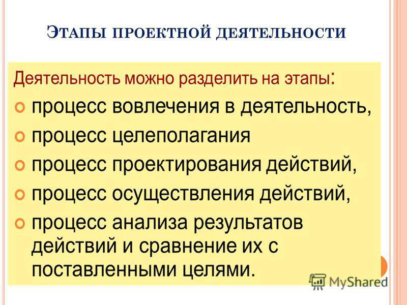 Э ТАПЫ ПРОЕКТНОЙ ДЕЯТЕЛЬНОСТИ