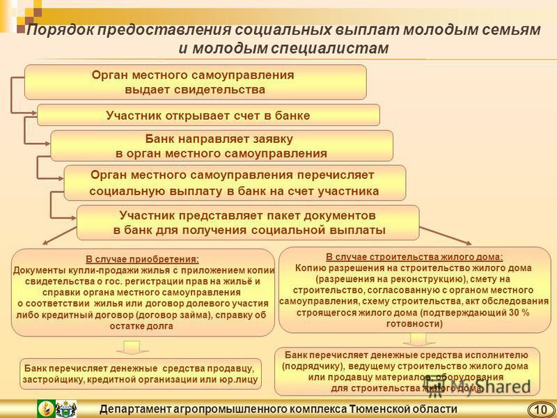 Nalog Ru личный кабинет налогоплательщика физического