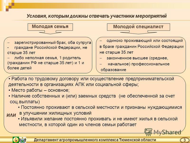 Департамент агропромышленного комплекса Тюменской области Условия, которым должны отвечать участники мероприятий Работа по трудовому договору или осуществление предпринимательской деятельности в организациях АПК или социальной сферы; Место работы – о