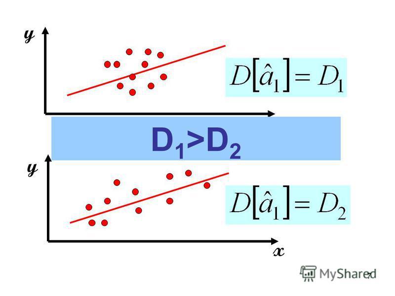 7 x x y y D 1 >D 2