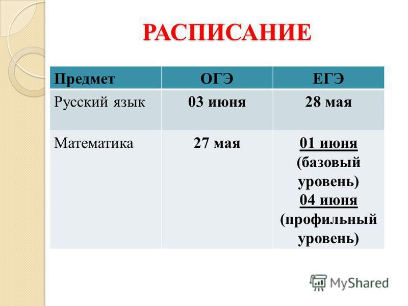 РАСПИСАНИЕ ПредметОГЭЕГЭ Русский язык 03 июня 28 мая Математика 27 мая 01 июня (базовый уровень) 04 июня (профильный уровень)
