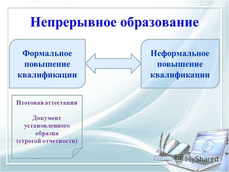 Непрерывное образование Формальное повышение квалификации Неформальное повышение квалификации Итоговая аттестация Документ установленного образца (строгой отчетности)