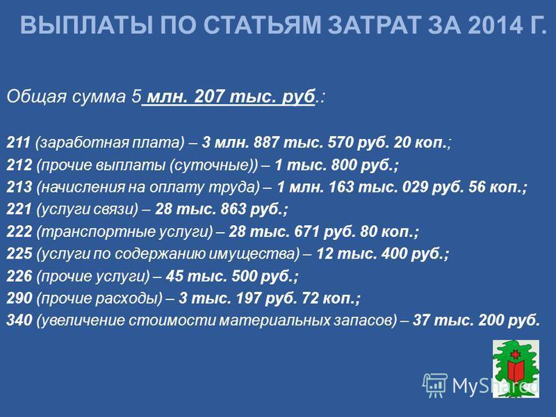 Общая сумма 5 млн. 207 тыс. руб.: 211 (заработная плата) – 3 млн. 887 тыс. 570 руб. 20 коп.; 212 (прочие выплаты (суточные)) – 1 тыс. 800 руб.; 213 (начисления на оплату труда) – 1 млн. 163 тыс. 029 руб. 56 коп.; 221 (услуги связи) – 28 тыс. 863 руб.