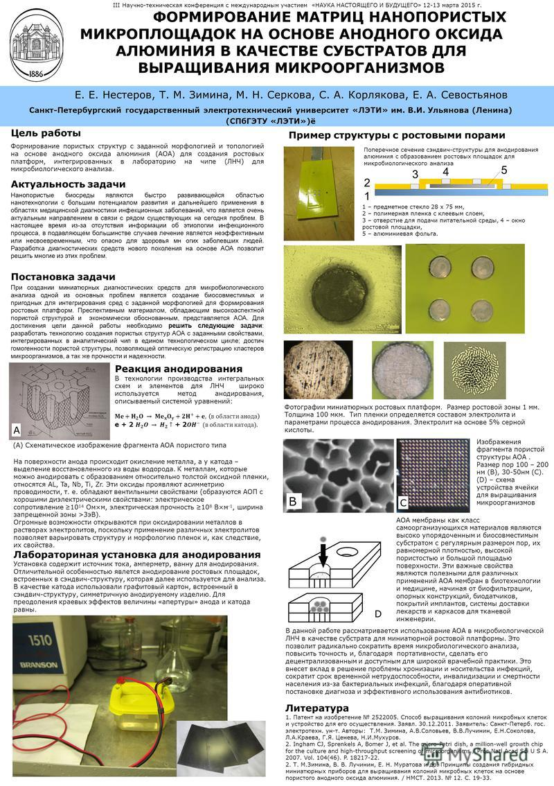Цель работы Формирование пористых структур с заданной морфологией и топологией на основе анодного оксида алюминия (АОА) для создания ростовых платформ, интегрированных в лабораторию на чипе (ЛНЧ) для микробиологического анализа. Актуальность задачи Н