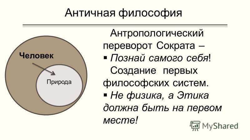 Античная философия Антропологический переворот Сократа – Познай самого себя! Создание первых философских систем. Не физика, а Этика должна быть на первом месте! Природа