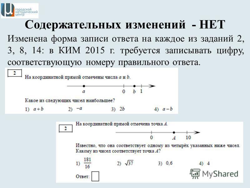 Содержательных изменений - НЕТ Изменена форма записи ответа на каждое из заданий 2, 3, 8, 14: в КИМ 2015 г. требуется записывать цифру, соответствующую номеру правильного ответа.