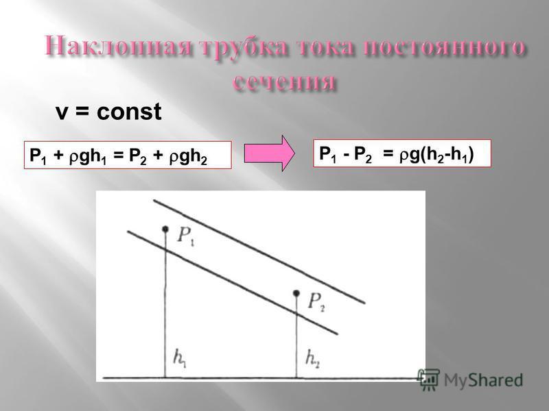 P 1 + gh 1 = P 2 + gh 2 v = const P 1 - P 2 = g(h 2 -h 1 )