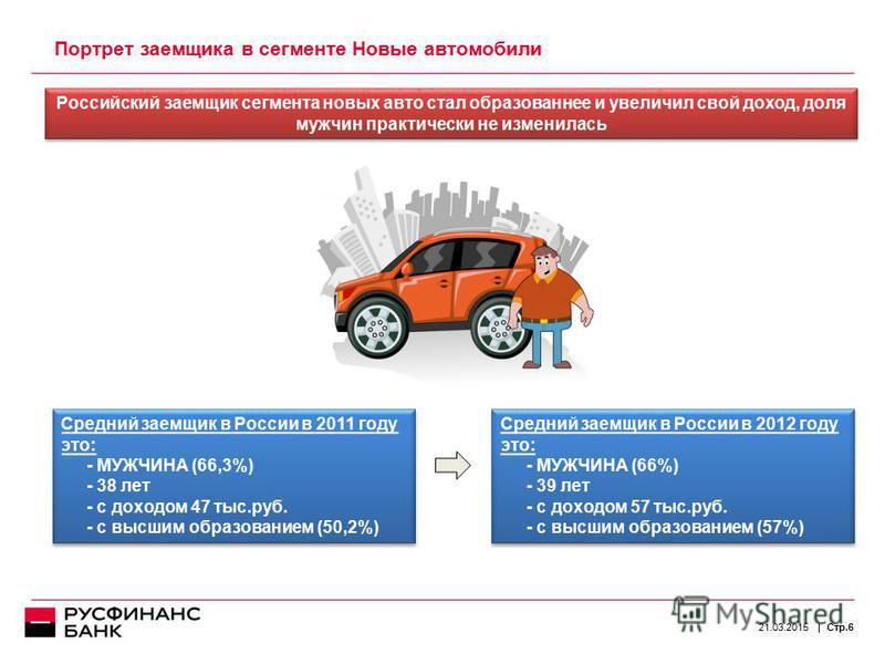 | Портрет заемщика в сегменте Новые автомобили 21.03.2015Стр.6 Средний заемщик в России в 2012 году это: - МУЖЧИНА (66%) - 39 лет - с доходом 57 тыс.руб. - с высшим образованием (57%) Средний заемщик в России в 2012 году это: - МУЖЧИНА (66%) - 39 лет