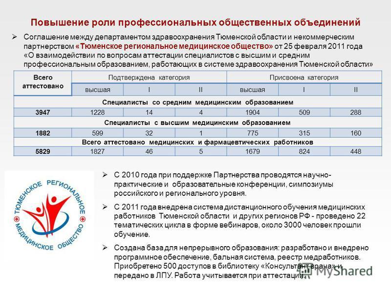 Предмет ведения здравоохранения в тюменской области