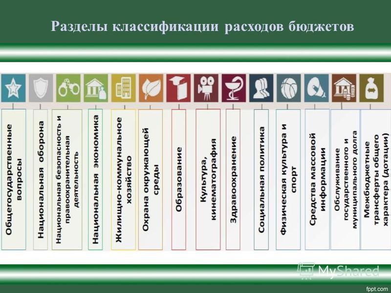 Разделы классификации расходов бюджетов