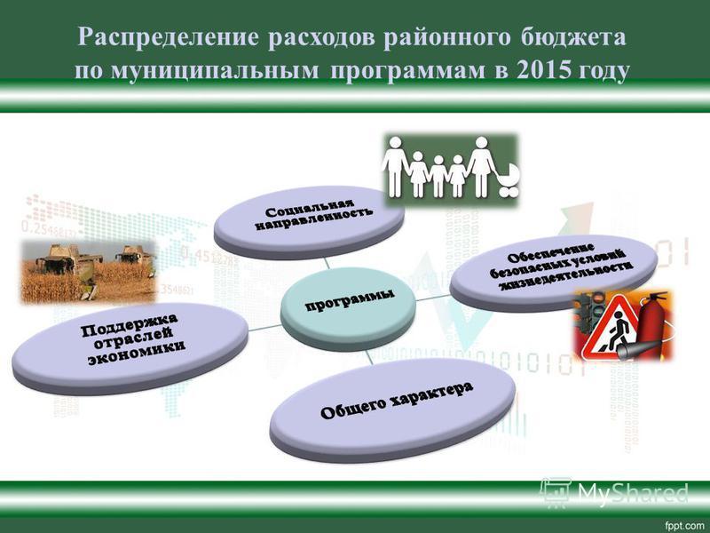 Распределение расходов районного бюджета по муниципальным программам в 2015 году