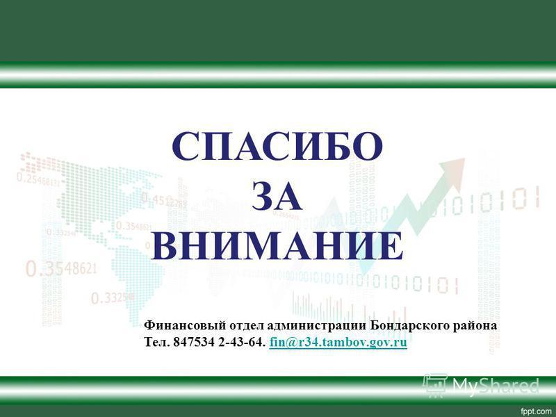 СПАСИБО ЗА ВНИМАНИЕ Финансовый отдел администрации Бондарского района Тел. 847534 2-43-64. fin@r34.tambov.gov.rufin@r34.tambov.gov.ru
