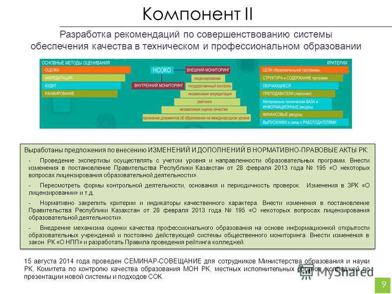 Компонент II 9 Разработка рекомендаций по совершенствованию системы обеспечения качества в техническом и профессиональном образовании Выработаны предложения по внесению ИЗМЕНЕНИЙ И ДОПОЛНЕНИЙ В НОРМАТИВНО-ПРАВОВЫЕ АКТЫ РК: -Проведение экспертизы осущ