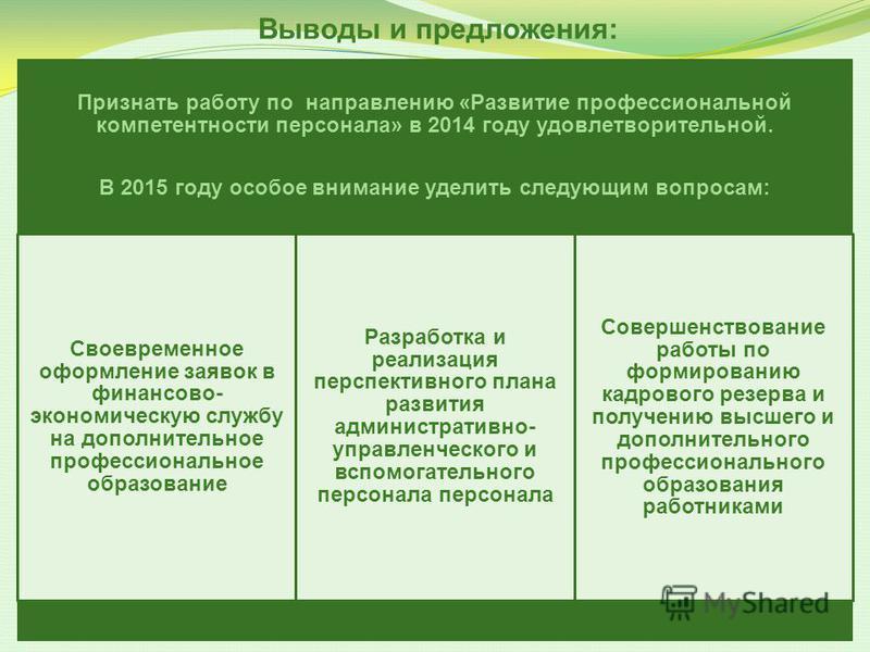 Выводы и предложения: Признать работу по направлению «Развитие профессиональной компетентности персонала» в 2014 году удовлетворительной. В 2015 году особое внимание уделить следующим вопросам: Своевременное оформление заявок в финансово- экономическ