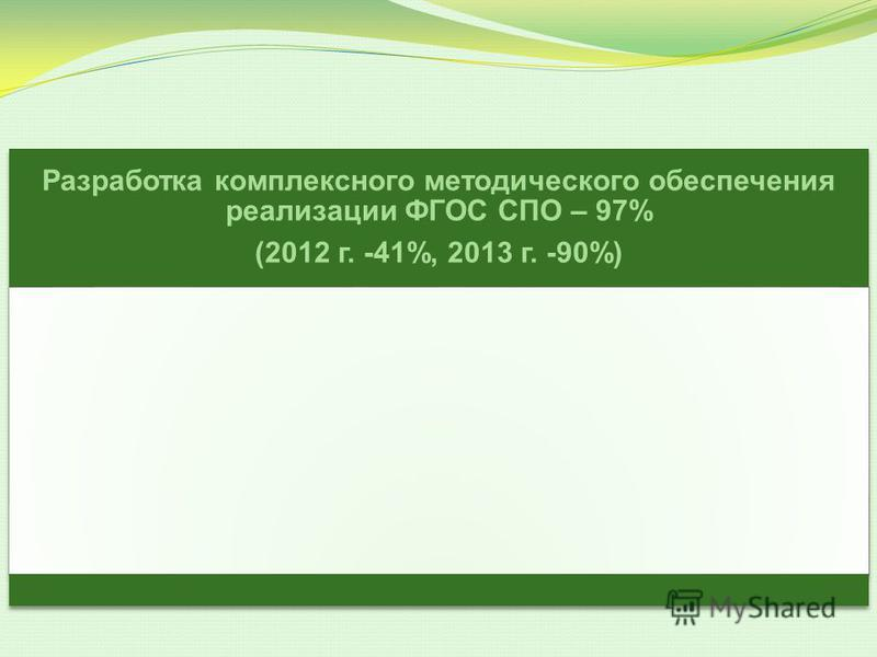 Разработка комплексного методического обеспечения реализации ФГОС СПО – 97% (2012 г. -41%, 2013 г. -90%)