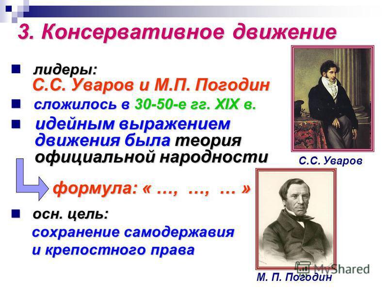 3. Консервативное движение лидеры: С.С. Уваров и М.П. Погодин С.С. Уваров и М.П. Погодин сложилось в 30-50-е гг. XIX в. сложилось в 30-50-е гг. XIX в. идейным выражением идейным выражением движения была теория движения была теория официальной народно